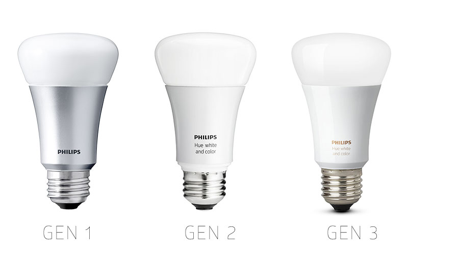 difference between hue generations