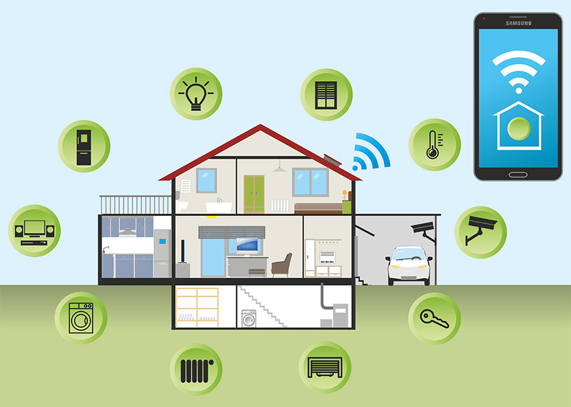 Best Smart Home Gadgets & Devices for 2019